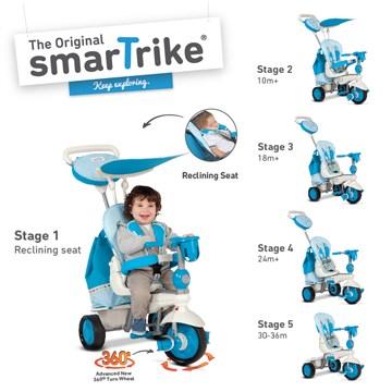 smarTrike Splash Blue/White tricykel - Brendon - 31863