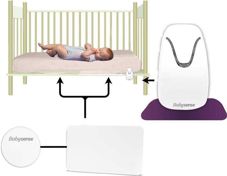 Babysense 2 Pro  monitor dychu novorodencov - Brendon - 119296